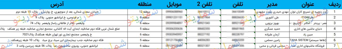 شماره تلفن فروشندگان ماشین های اداری تهران