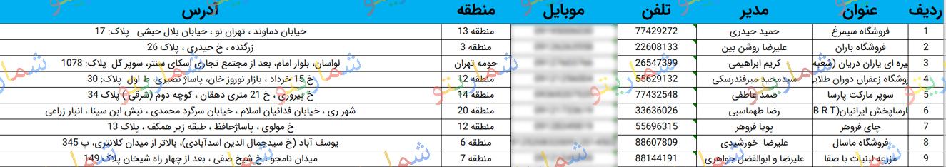 شماره تلفن سوپرمارکت های تهران